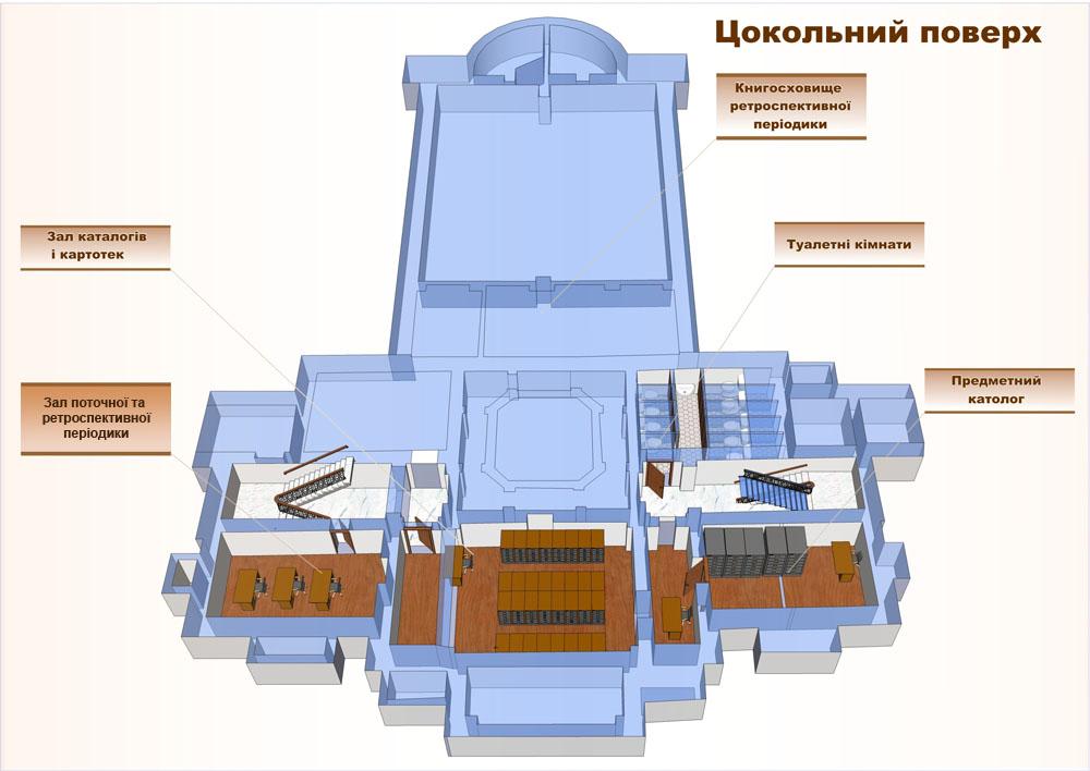 Система обслуживания - Схема расположения структурных подразделений ОННБ им. М. Горького.